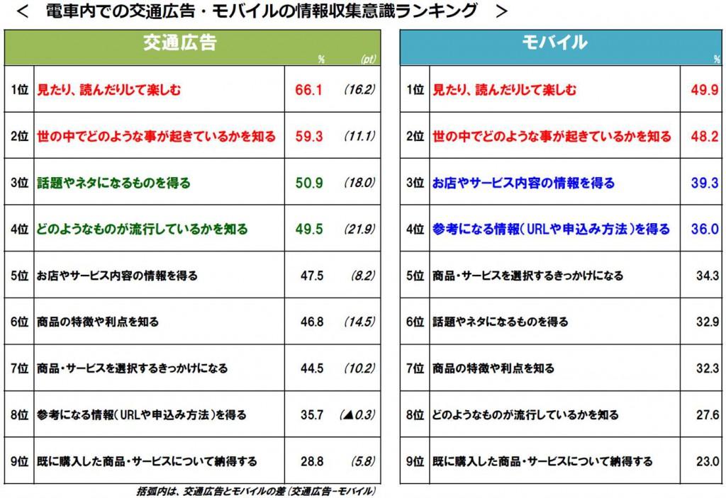 mobile_ishiki