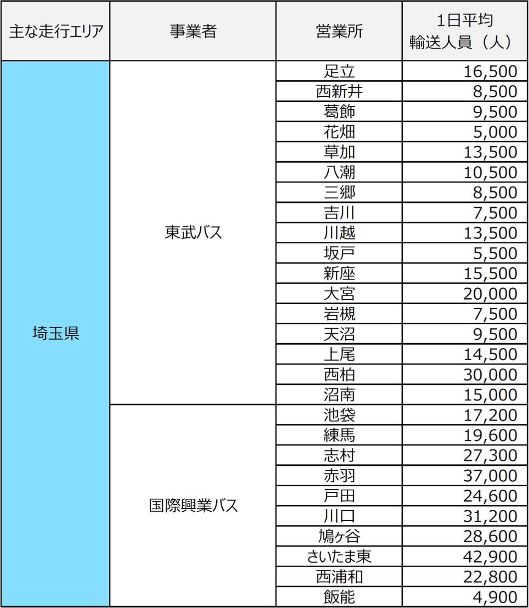 saitama_20170727
