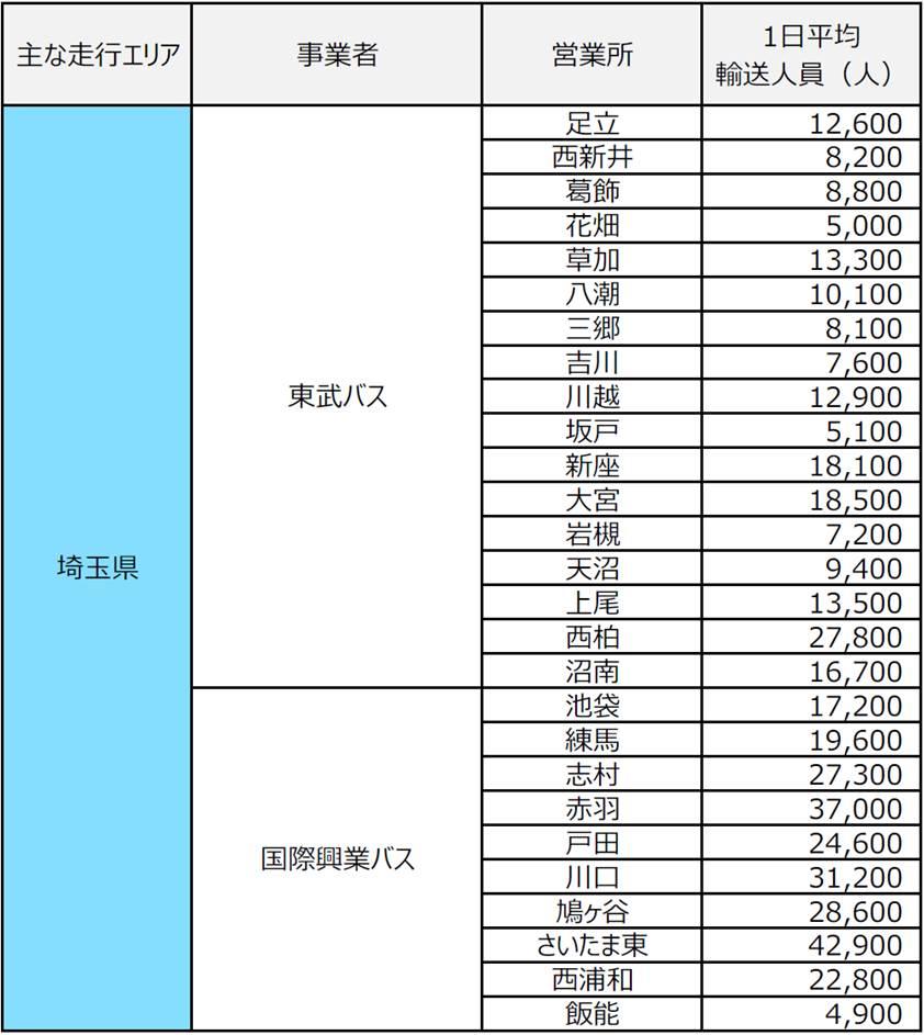 saitama_180426