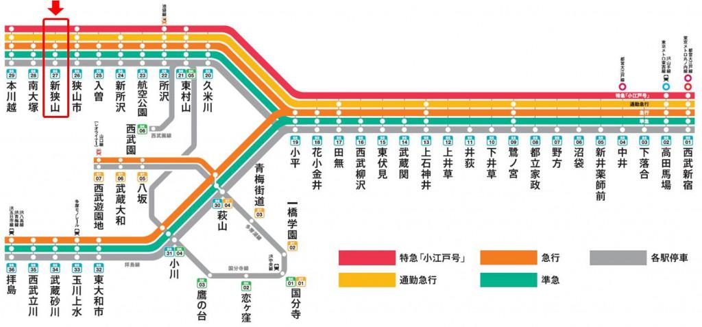 seibu_shinjuku_line