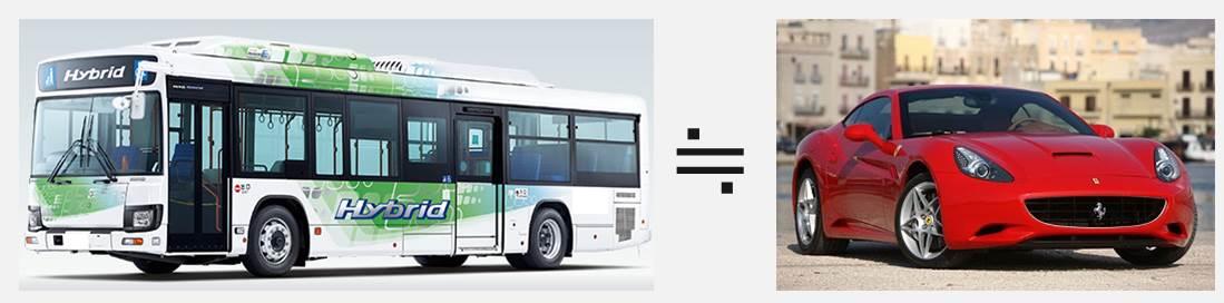 bus=Ferrari